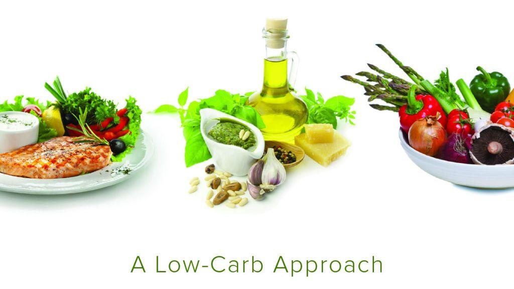 Keto Mediterranean Diet  Fat The Mediterranean Land