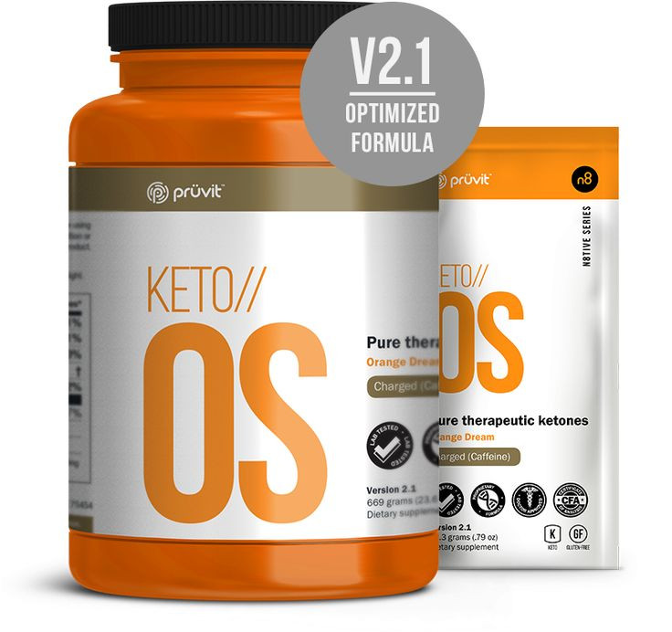 Keto Os Diet Plan  10 best images about Keto OS Ketosis Drink on Pinterest