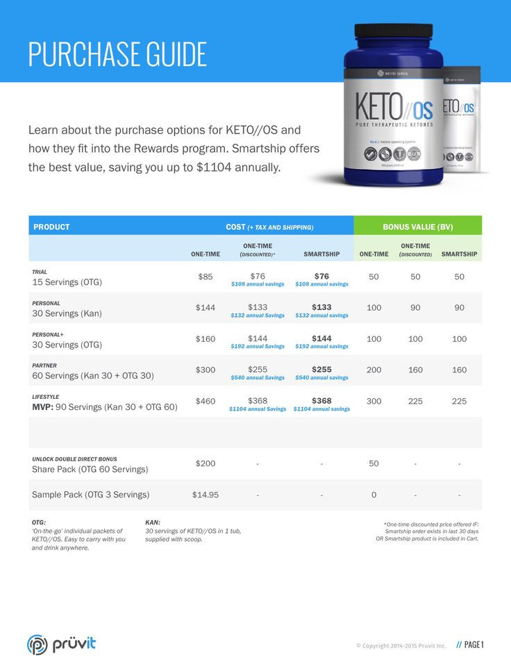 Keto Os Diet Plan  Keto purchase guide Remember this is about a lifestyle