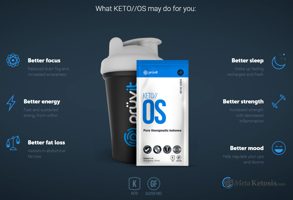 Keto Os Diet Plan  The Real Facts About Ketosis Weight Loss Meta Ketosis™