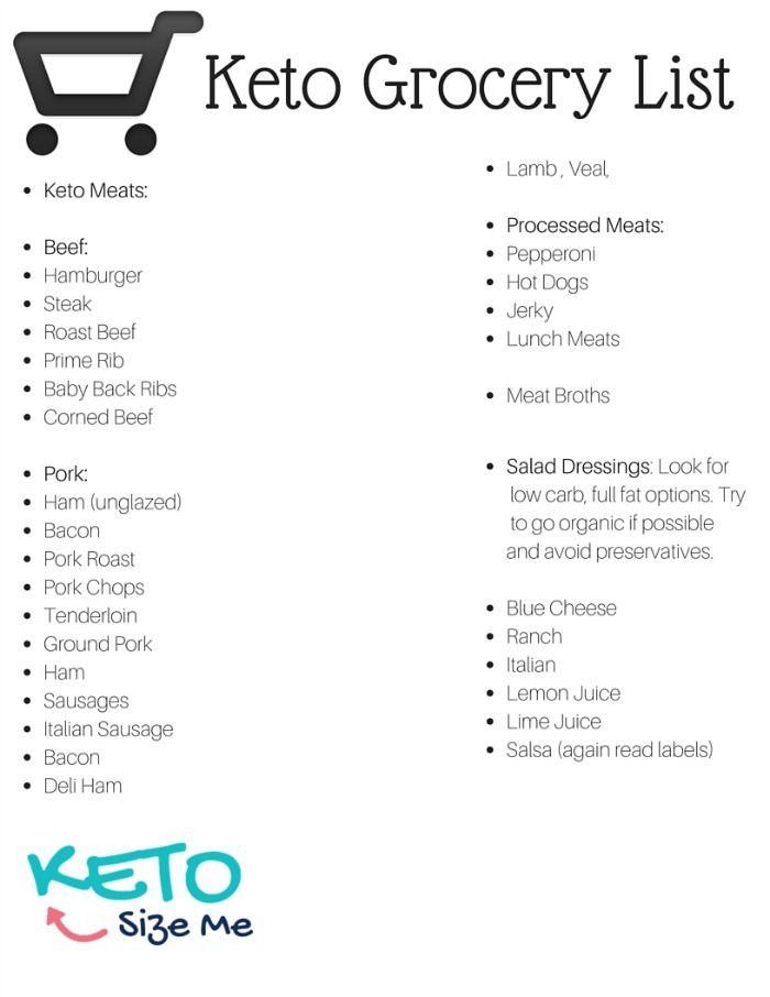 Keto Os Diet Plan  Best 25 Keto t grocery list ideas on Pinterest