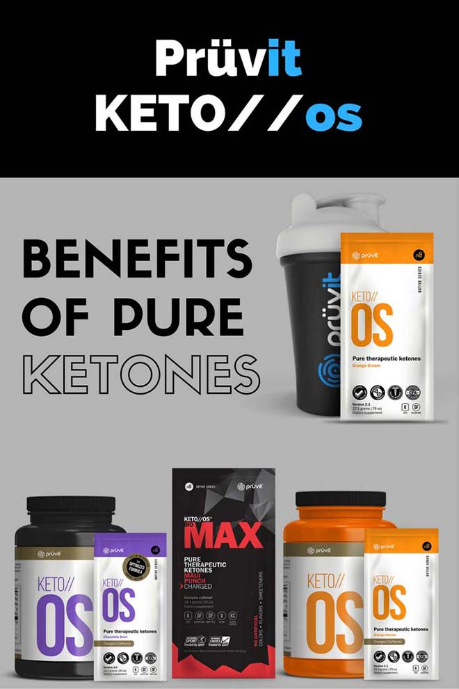 Keto Os Diet Plan  Pruvit KETO OS Review Ketone Operating System all you