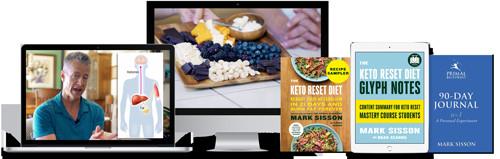 Keto Reset Diet Pdf  The Keto Reset Mastery Course Kitchen Kit Primal Blueprint