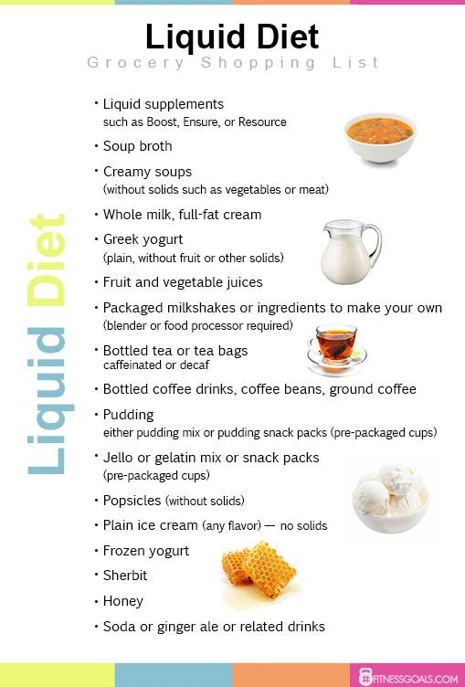 Liquid Diet Weight Loss Recipes  Liquid Diet Food List – Diets Ideas