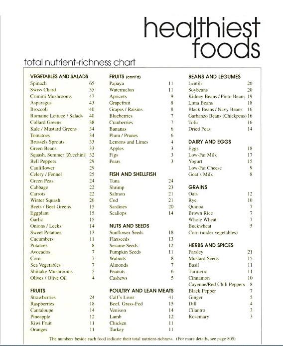 List Of Healthy Breakfast  Diet tips for weight loss in urdu most healthy foods list