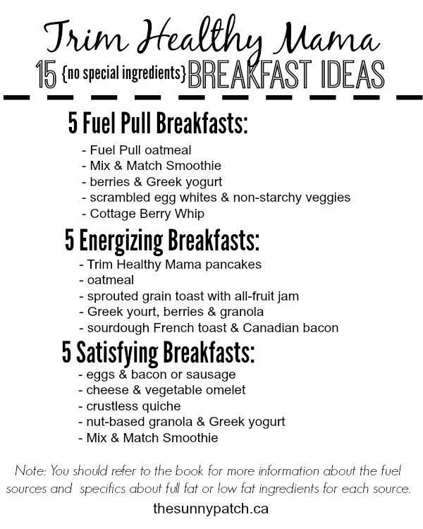 List Of Healthy Breakfast  Trim Healthy Mama Breakfast no special ingre nts