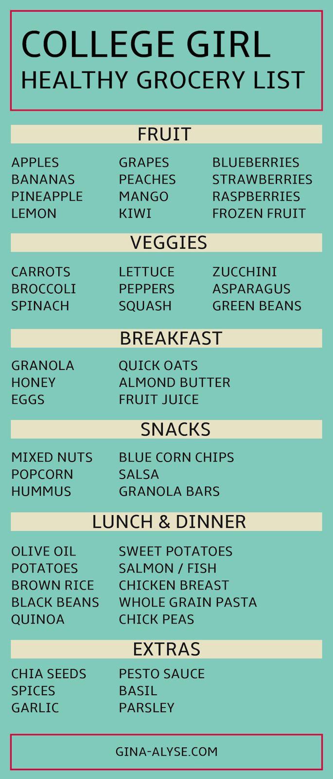 List Of Healthy Breakfast  25 best ideas about College Food on Pinterest