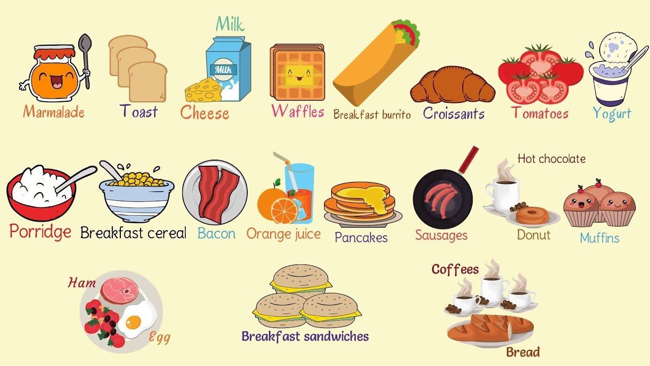 List Of Healthy Breakfast  Kids Vocabulary List of Breakfast Foods