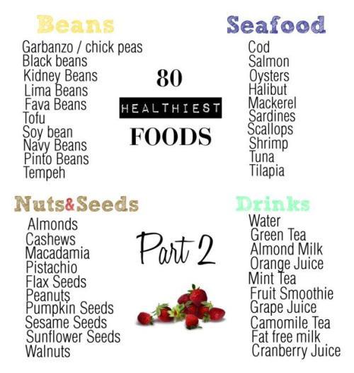 List Of Healthy Breakfast  food fitblr fitspo drinks shopping breakfast list fruit