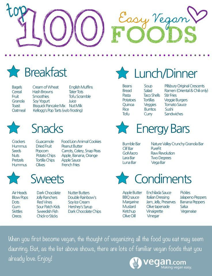 List Of Healthy Breakfast  Vegan Recipes Breakfast Lunch Dinner & Desserts A