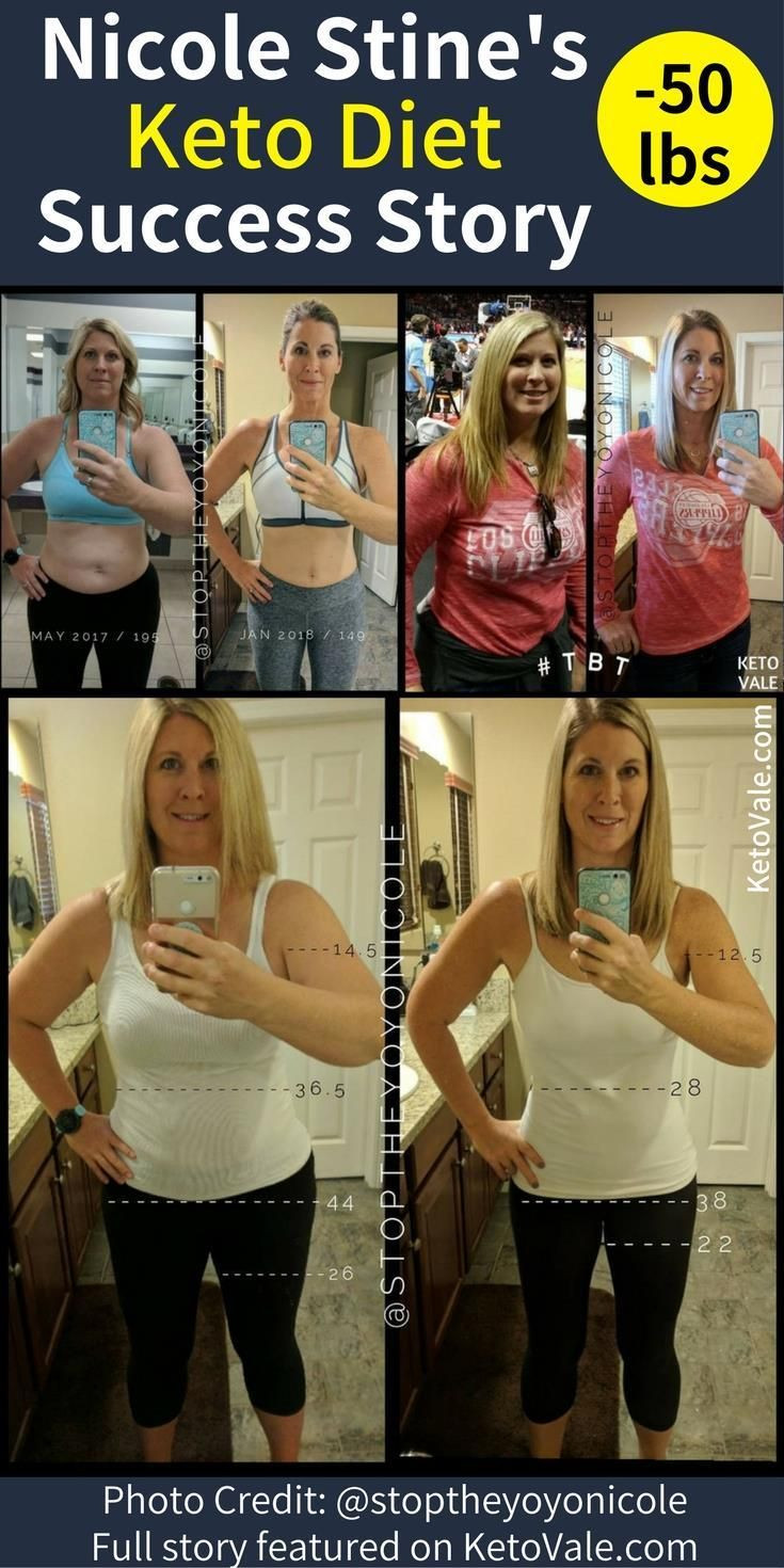 Losing Weight On Keto Diet  21 best Keto Weight Loss Before and After images on Pinterest