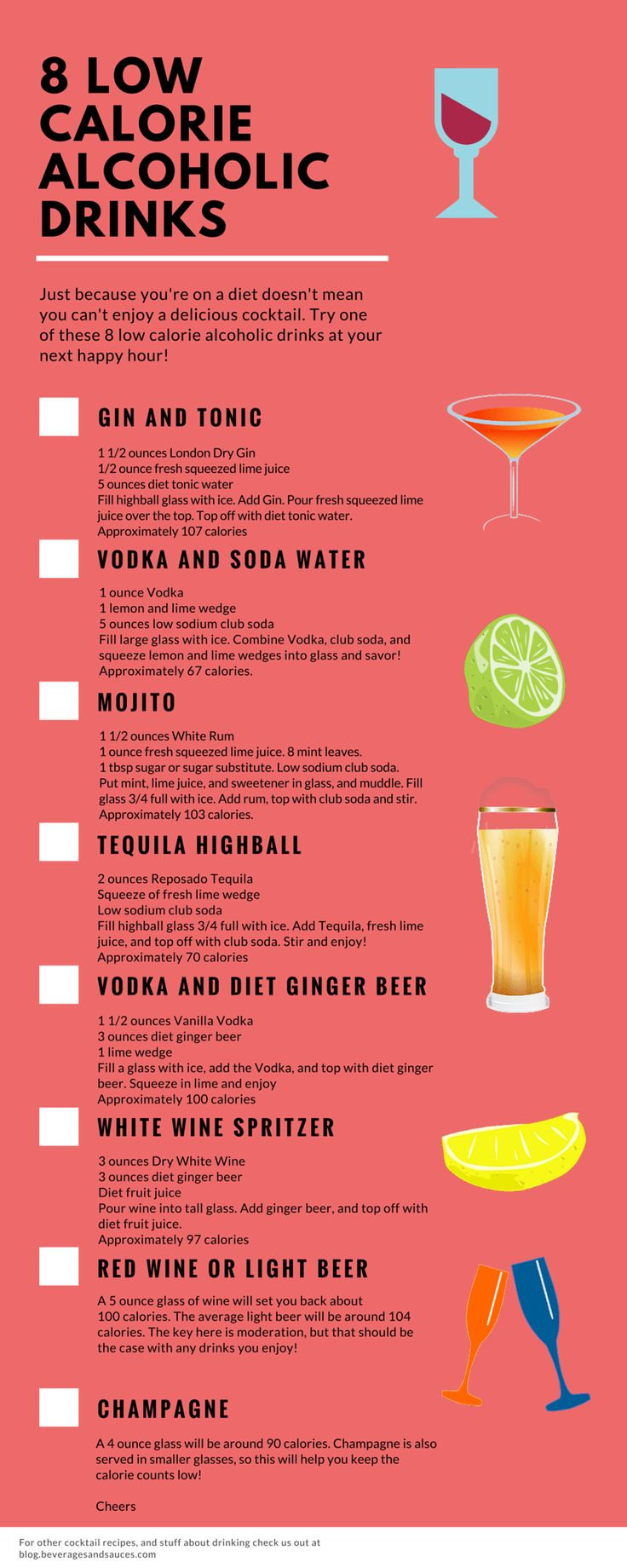 Low Calorie Vodka Drinks  low calorie cocktails with vodka