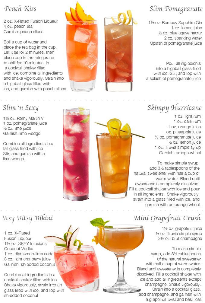 Low Calorie Vodka Drinks To Order At A Bar  low calorie cocktails with vodka