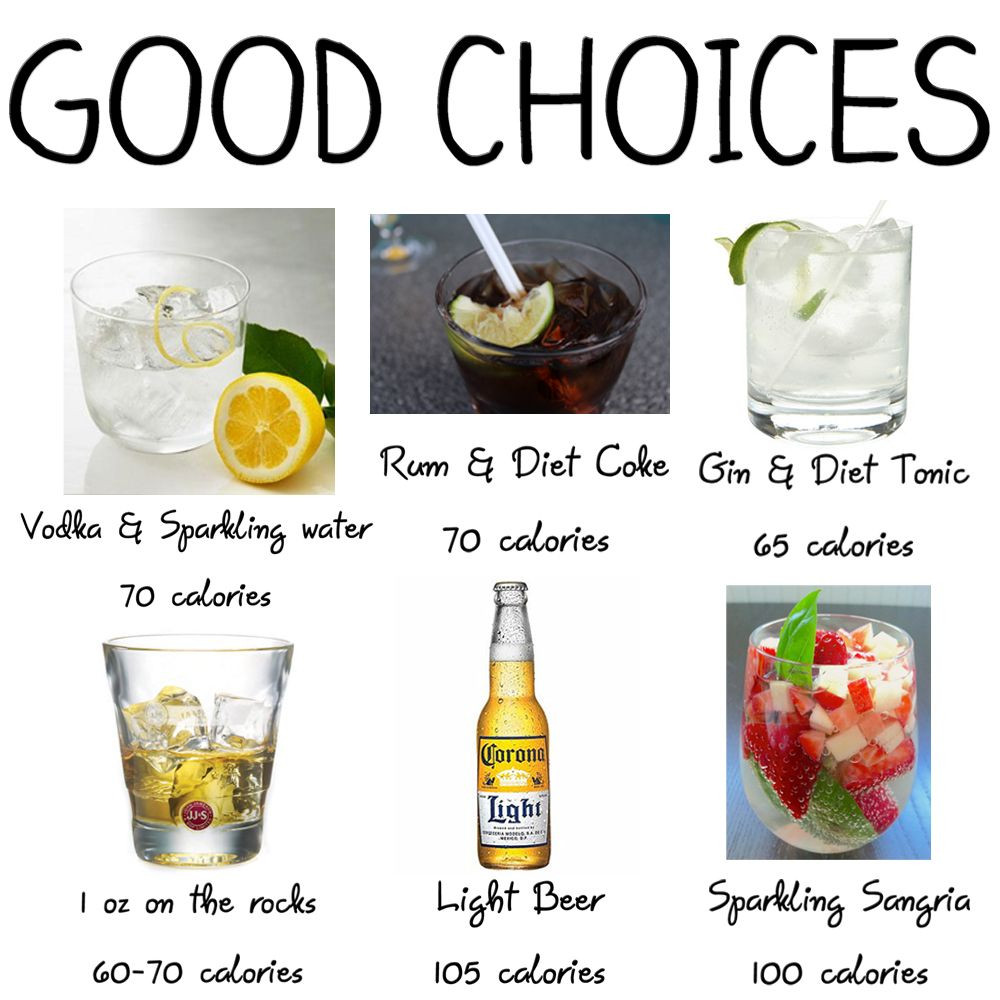 Low Calorie Whiskey Drinks  Nice and low calorie Just don t have too many That would