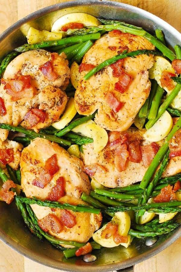Low Carb Chicken Skillet Recipes  low carb dinners with chicken
