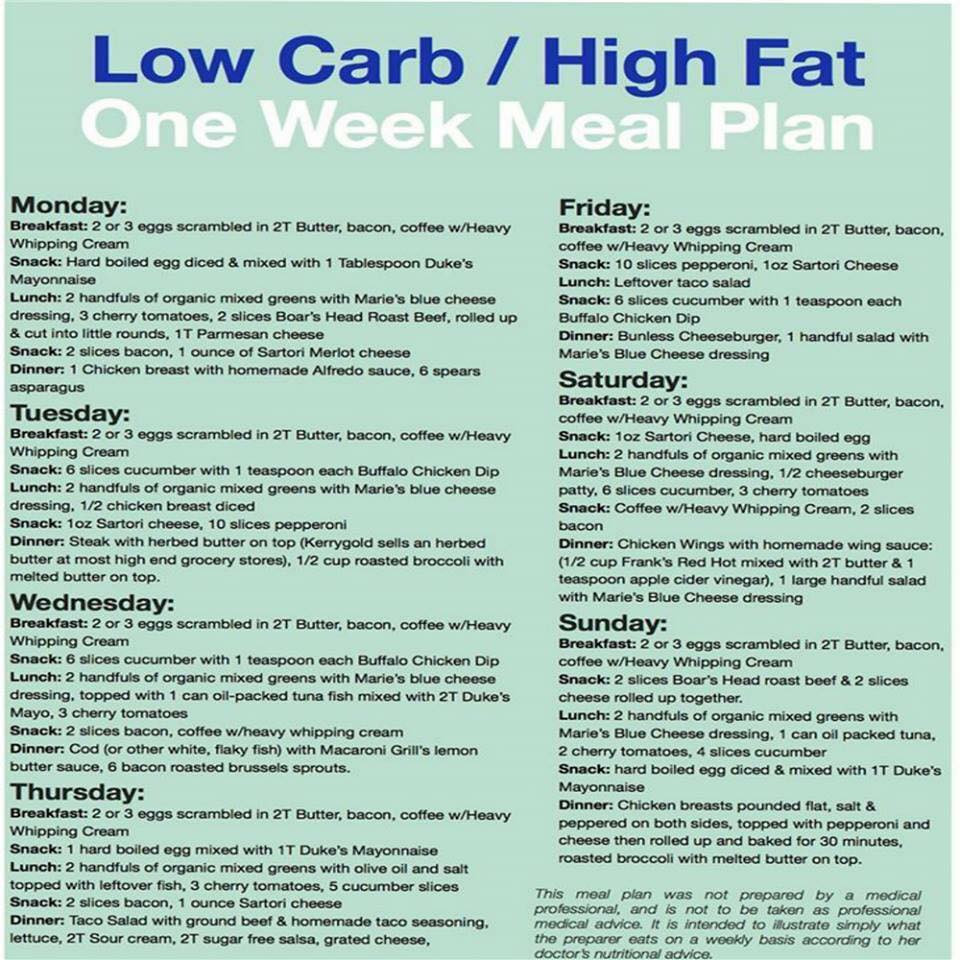 Low Carb High Fat Diet Recipes  GENEROSITIES OF THE HEART A RECIPE BLOG FOR TYPE 2