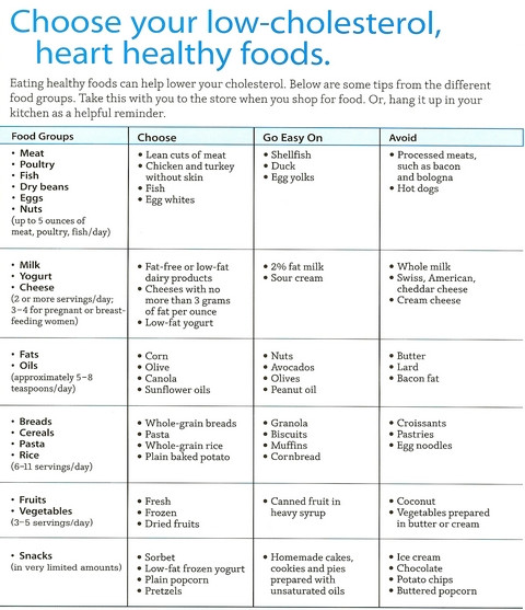 Low Cholesterol Diet Recipes  Diets