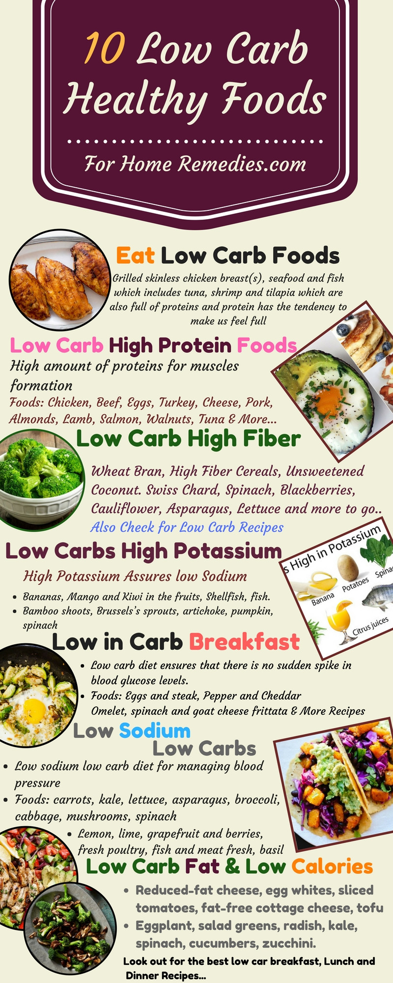 Low Sodium Low Cholesterol Recipes  high fiber low carb breakfast