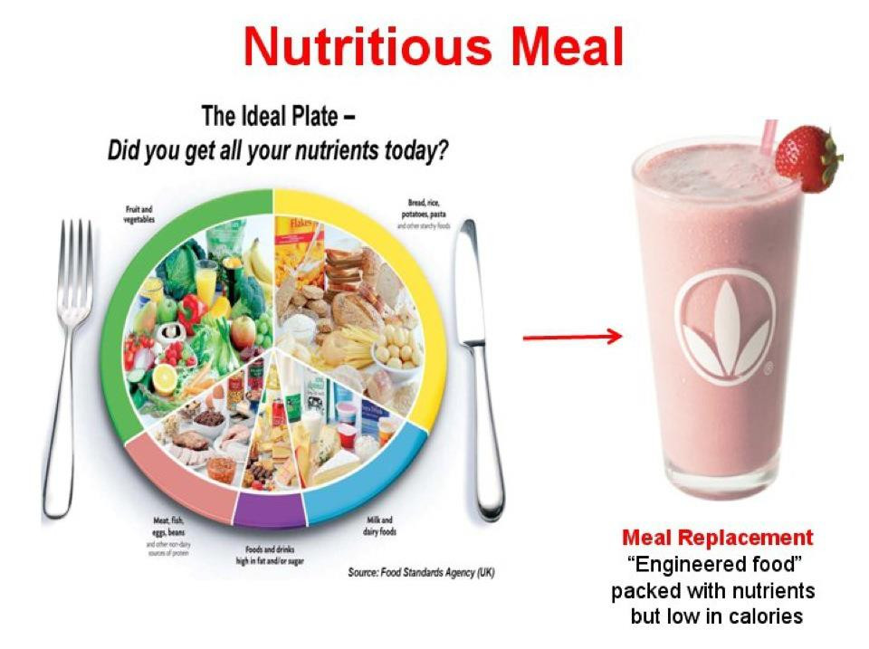 Meal Replacement Shakes Recipes For Weight Loss  meal replacement shakes for weight loss reviews