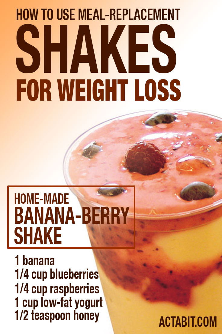 Meal Replacement Shakes Recipes For Weight Loss  The RIGHT Way to Use Meal Replacement Shakes for Weight Loss