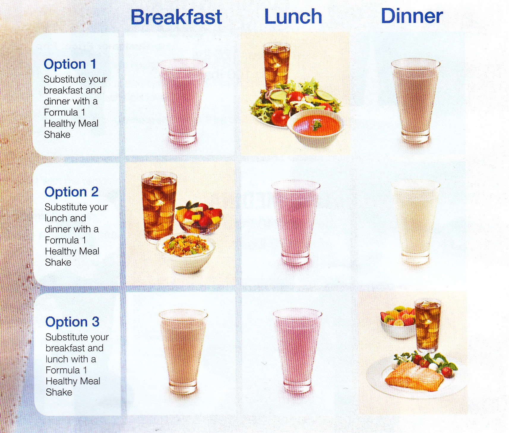 Meal Replacement Shakes Recipes For Weight Loss  Shake Your Way To Good Health