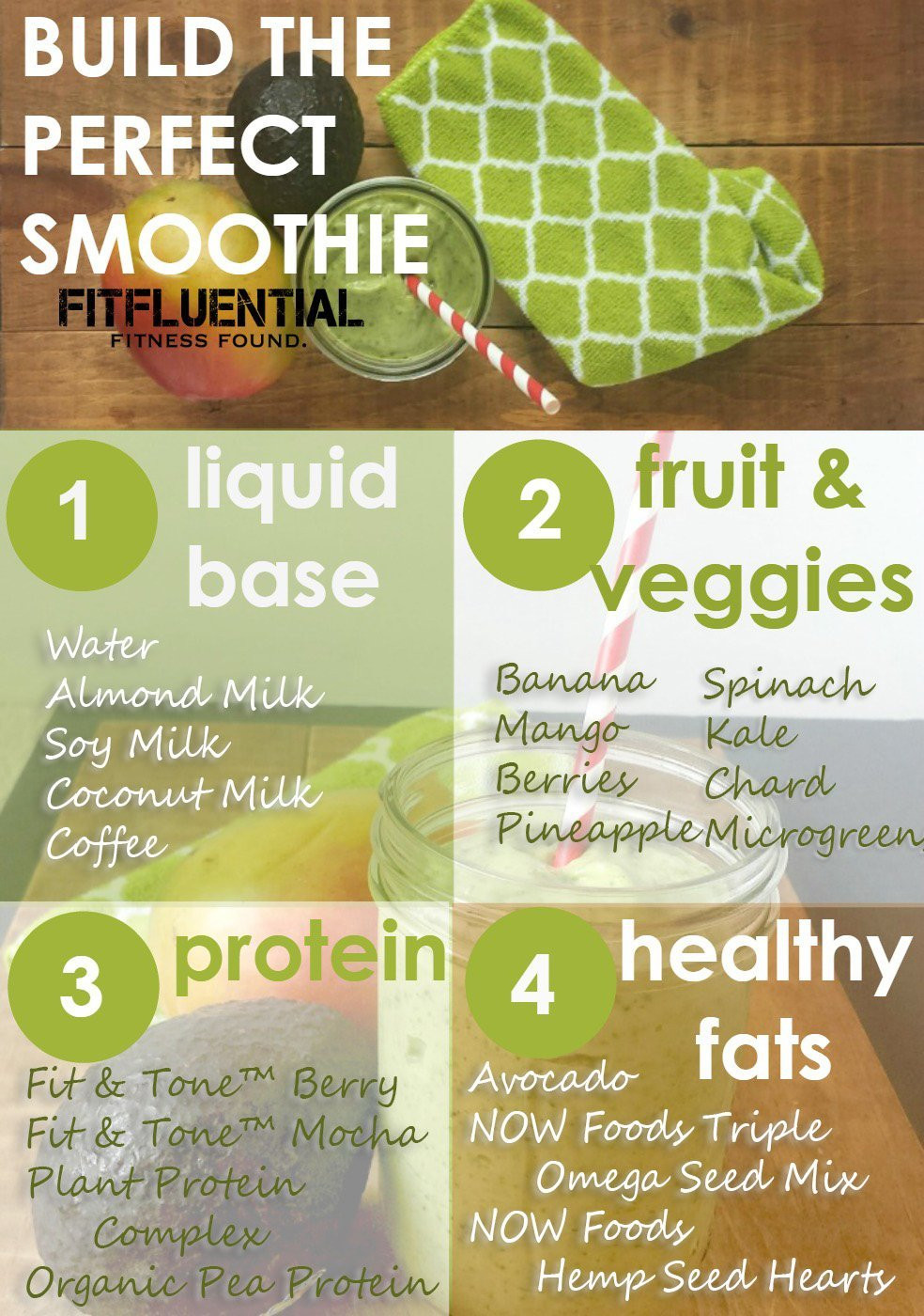 Meal Replacement Smoothie Recipes For Weight Loss  Meal Replacement Smoothie Staples