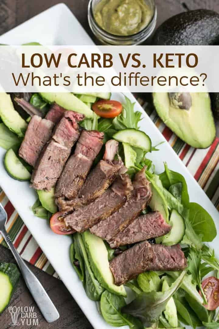 Mediterranean Keto Diet  Ketogenic Diet Vs Mediterranean Diet
