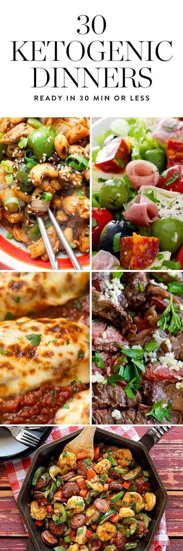 Moderate Keto Diet  De 20 bästa idéerna om Keto på Pinterest
