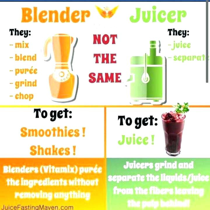 Ninja Smoothie Recipes For Weight Loss  Ninja Blender Juicing Recipes For Weight Loss