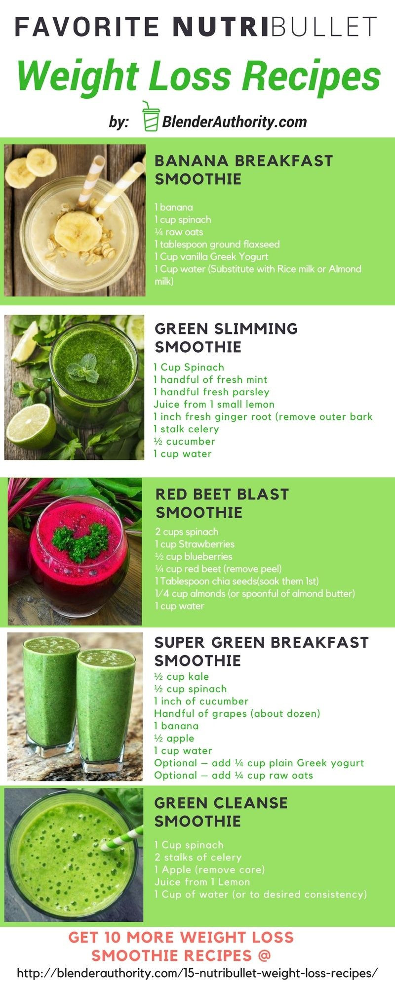 Nutribullet Smoothie Recipes For Weight Loss  15 Nutribullet Weight Loss Recipes