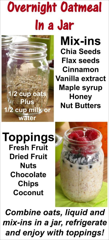 Overnight Oats Healthy Recipe  25 best ideas about Oatmeal In A Jar on Pinterest