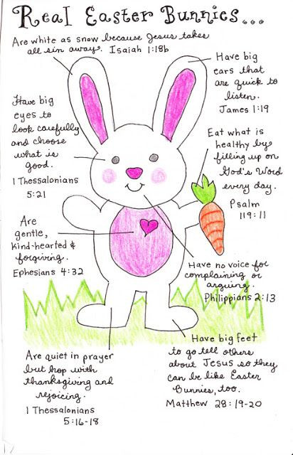 Prayer For Easter Sunday Dinner  1123 best Sunday School Craft project ideas images on