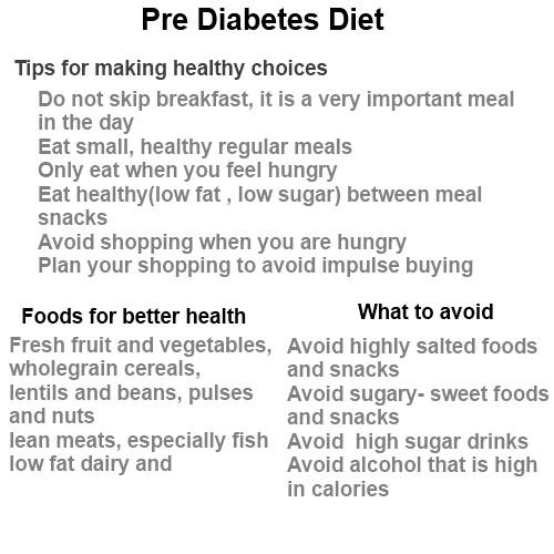 Pre Diabetic Diet Recipes  Quick breakfast ideas pre diabetes ts symptoms of