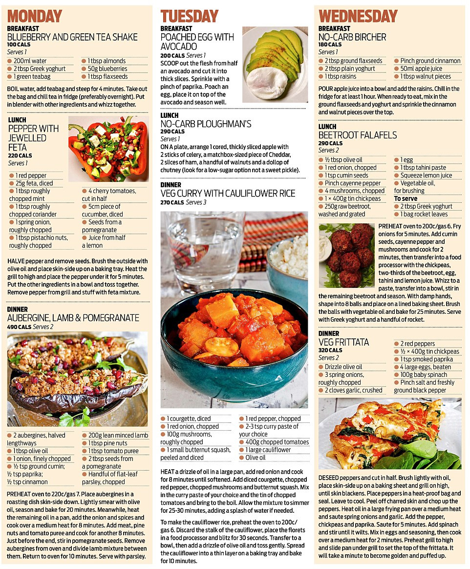 Pre Diabetic Diet Recipes  Diet that can help you avoid or even reverse Type 2