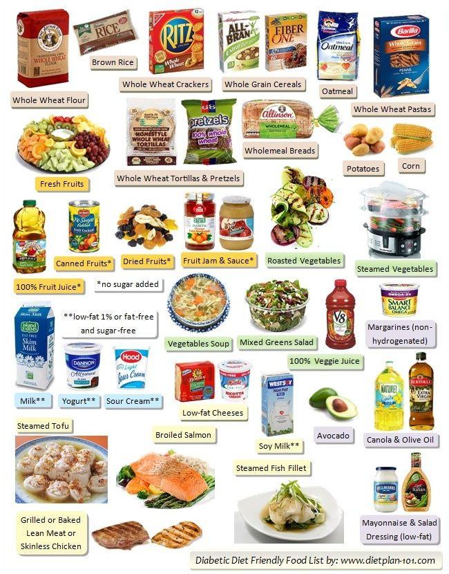 Pre Diabetic Diet Recipes  List of Diabetic Diet Friendly Food Examples