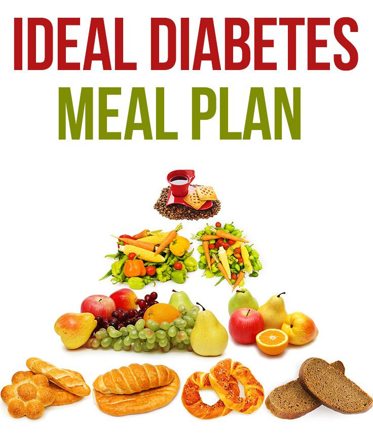 Pre Diabetic Diet Recipes  Diabetes Diet Plan For Indians North South East West