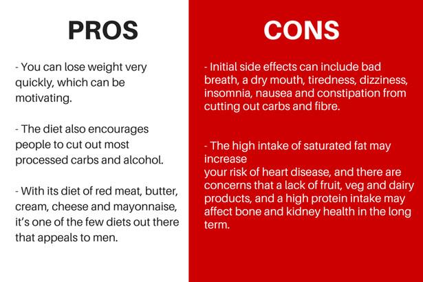 Pros And Cons Keto Diet  Best healthy t plans for 2018 Reviews of Atkins 5 2