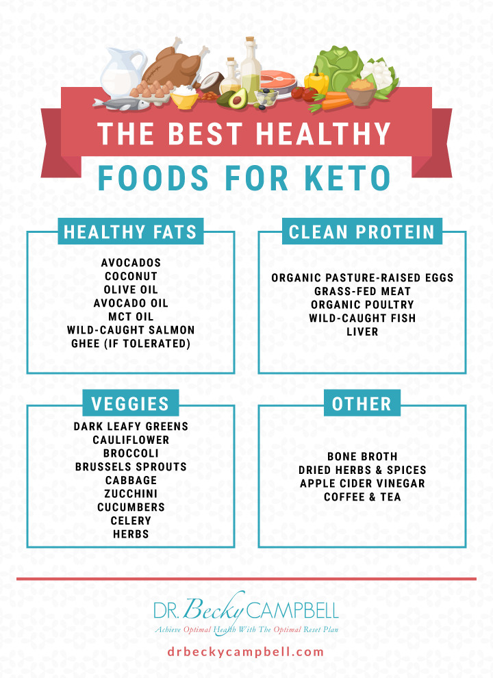 Pros And Cons Keto Diet  The Pros and Cons of the Keto Diet Dr Becky Campbell
