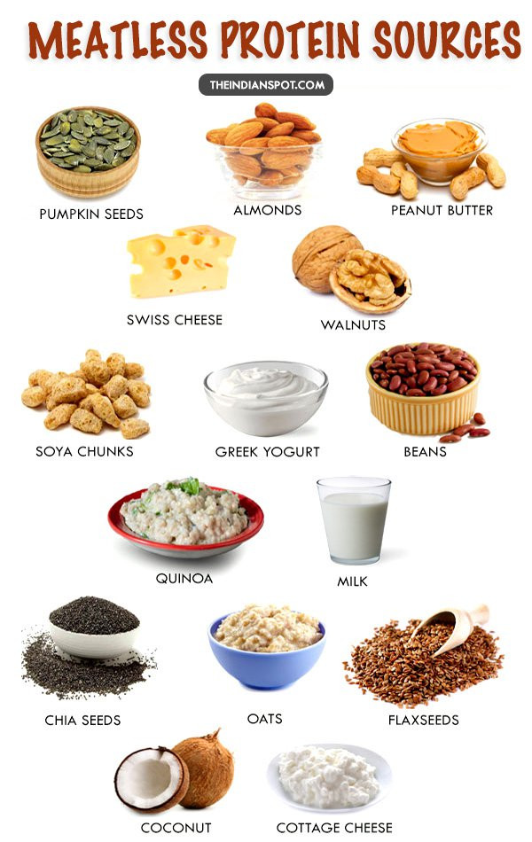 Protein Food For Vegetarian  15 Best Meatless Protein Sources