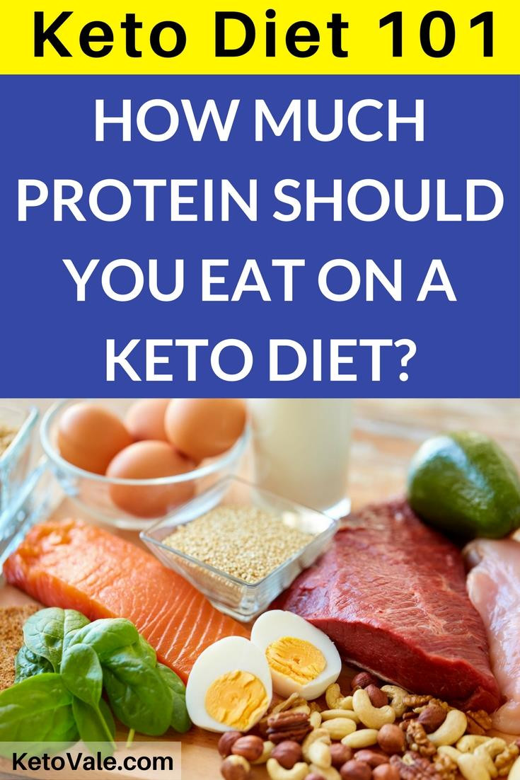 Protein For Keto Diet  How Much Protein Should You Eat To Stay in Ketosis