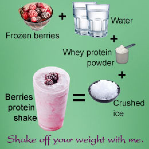 Protein Shakes Recipes For Weight Loss  Can Whey Protein Shakes Be Essential to Women for Weight