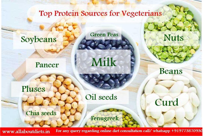 Protein Vegetarian Diets  protein rich ve arian foods
