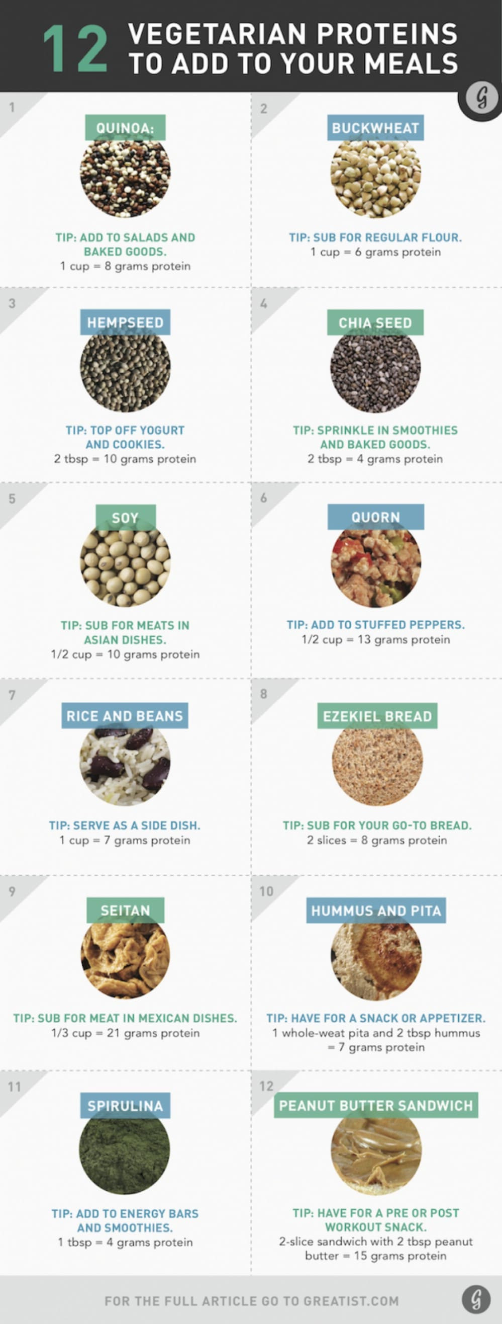 Protein Vegetarian Diets  28 Food Infographics – Valuable Kitchen Tips Hacks and