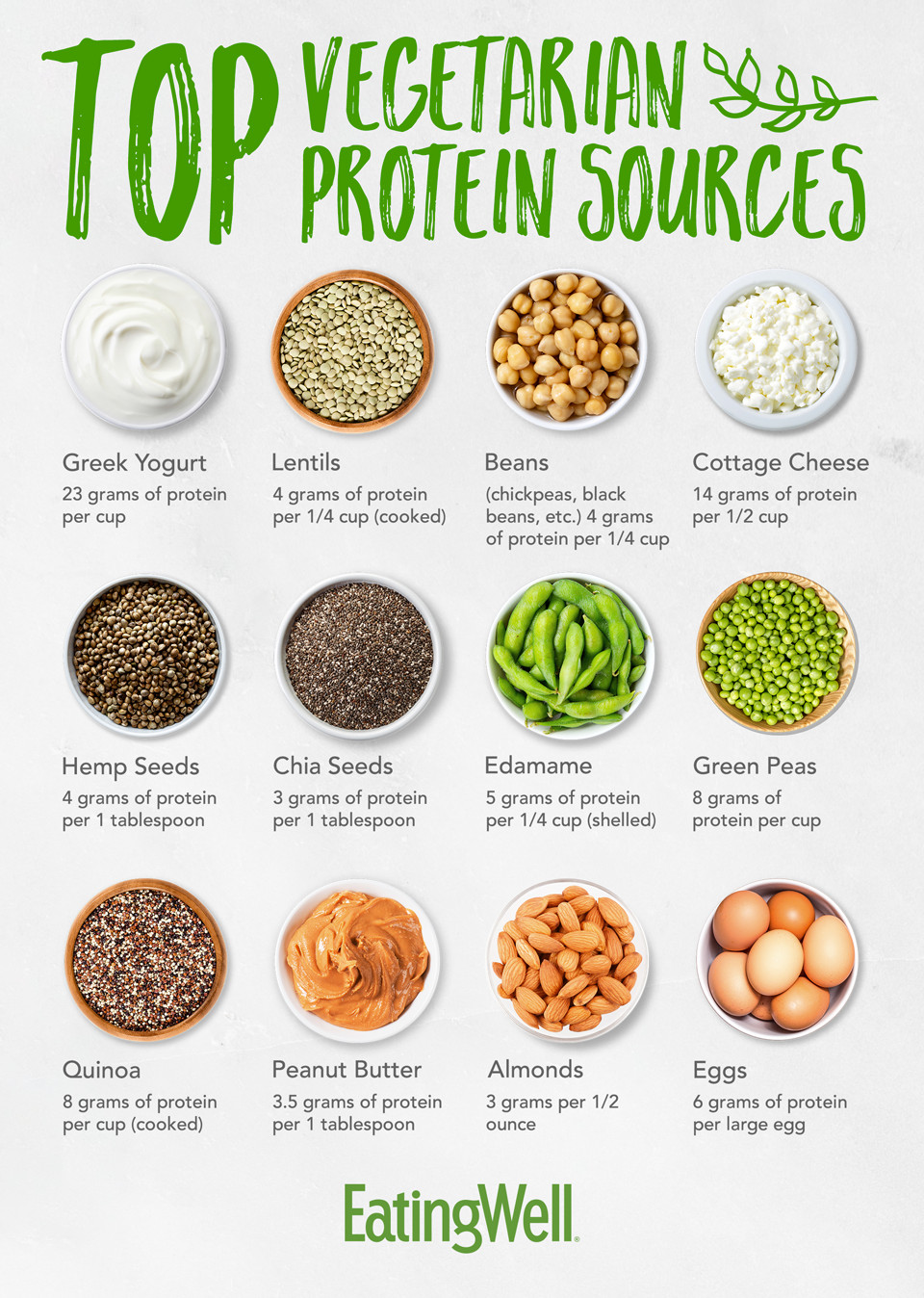 Protein Vegetarian Diets  Top Ve arian Protein Sources EatingWell