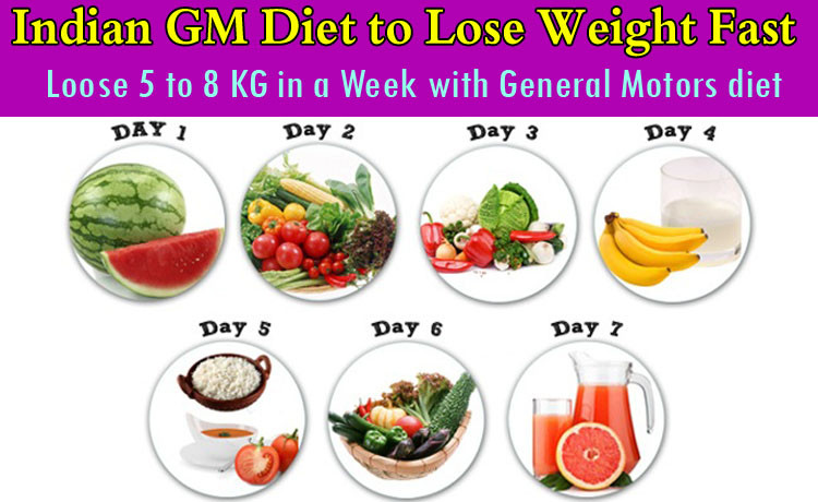 Raw Food Diet Weight Loss Per Week  Diet And Lose Weight Fast interglobe8r over blog