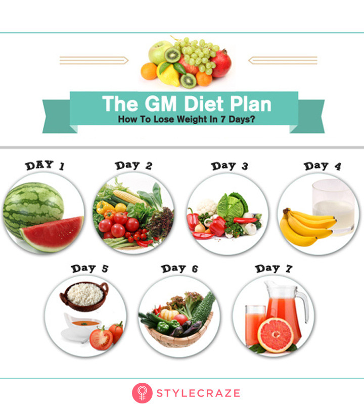 Raw Food Diet Weight Loss Per Week  Boiled Egg Diet Plan You Can Lose 11 kg In Two Weeks t