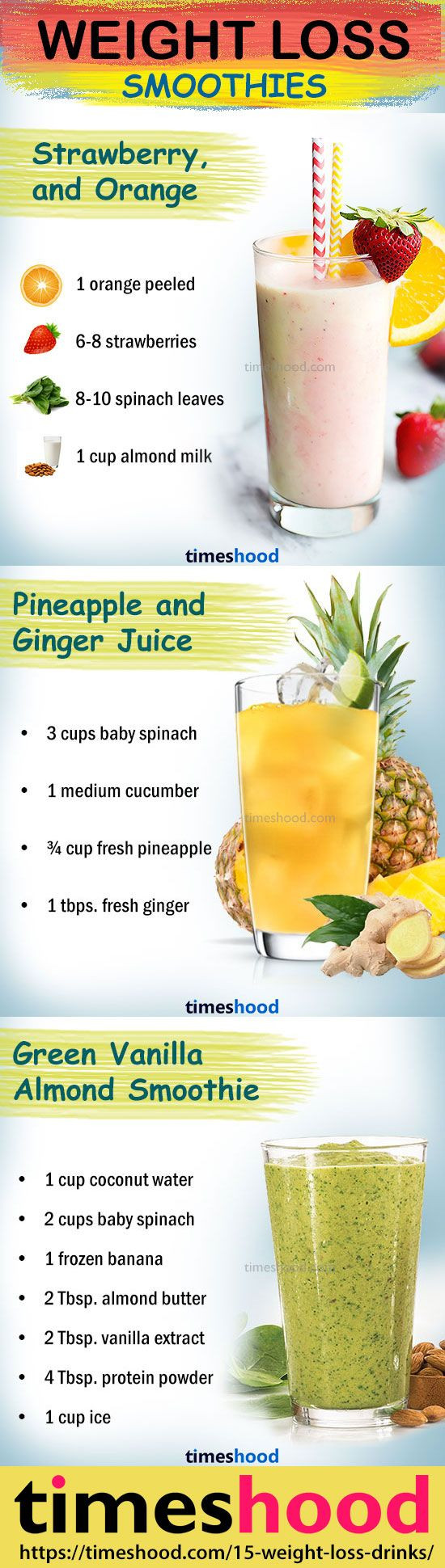 Recipe For Healthy Smoothies For Weight Loss  smoothie recipes for weight loss