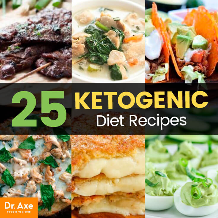 Recipes For Low Fat Diets  25 Keto Recipes — High in Healthy Fats Low in Carbs