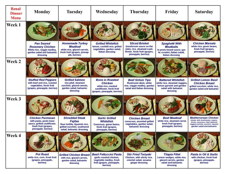 Renal Diabetic Diet Recipes  1000 images about The Renal Diet on Pinterest