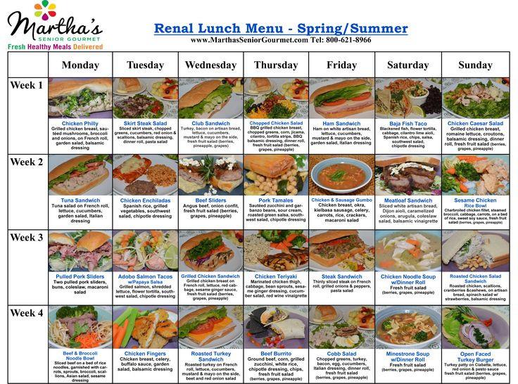 Renal Diabetic Diet Recipes  25 Best Ideas about Renal Diet on Pinterest